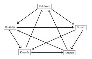 Somalia-variantin kansallisuussuhteet